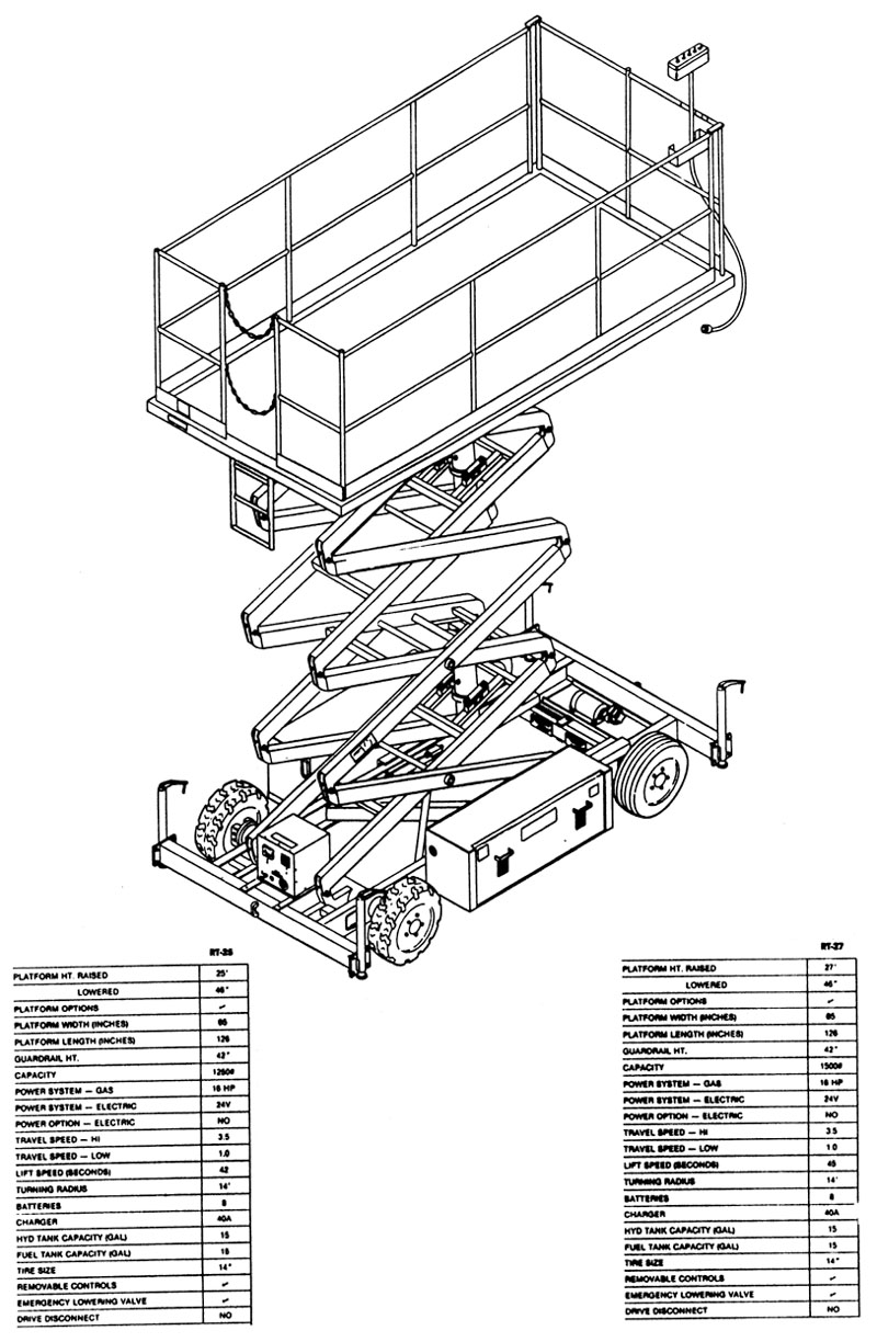 Scissor Lift Diagram - Wiring Diagram Center