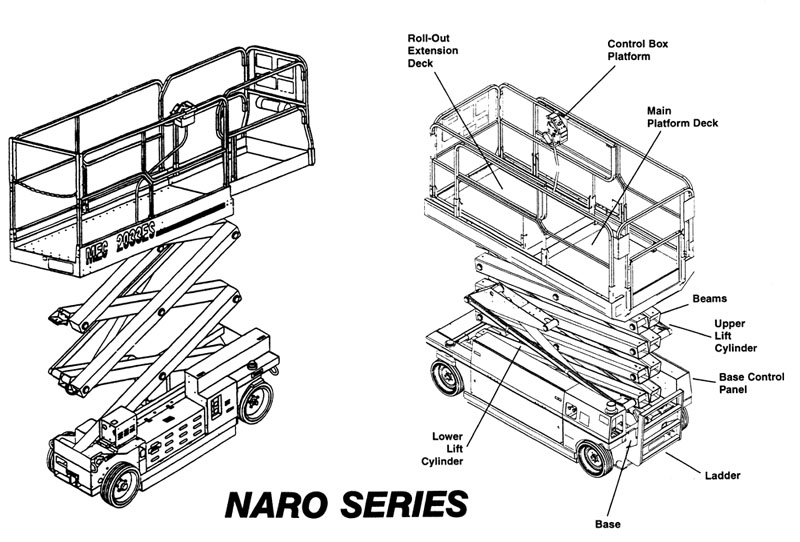 grove manlift wiring diagrams diagrams get image about jlg scissor lift wiring diagram nilza net