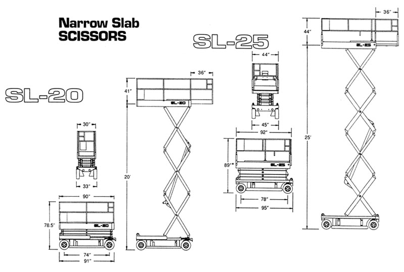 Snorkel_ _Slab_Scissors jlg scissor lift wiring diagram efcaviation com snorkel lift 41e wiring diagram at bayanpartner.co